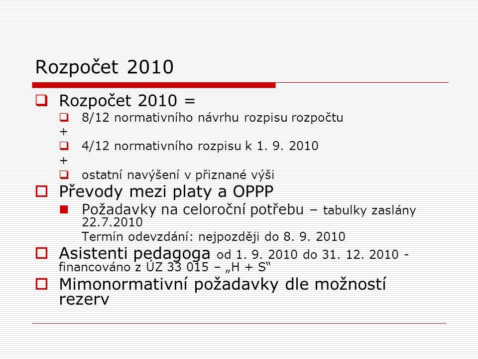 Rozpočet 2010  Rozpočet 2010 =  8/12 normativního návrhu rozpisu rozpočtu +  4/12 normativního rozpisu k 1.