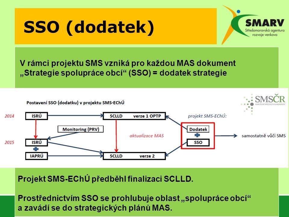 """SSO (dodatek) V rámci projektu SMS vzniká pro každou MAS dokument """"Strategie spolupráce obcí (SSO) = dodatek strategie Projekt SMS-EChÚ předběhl finalizaci SCLLD."""