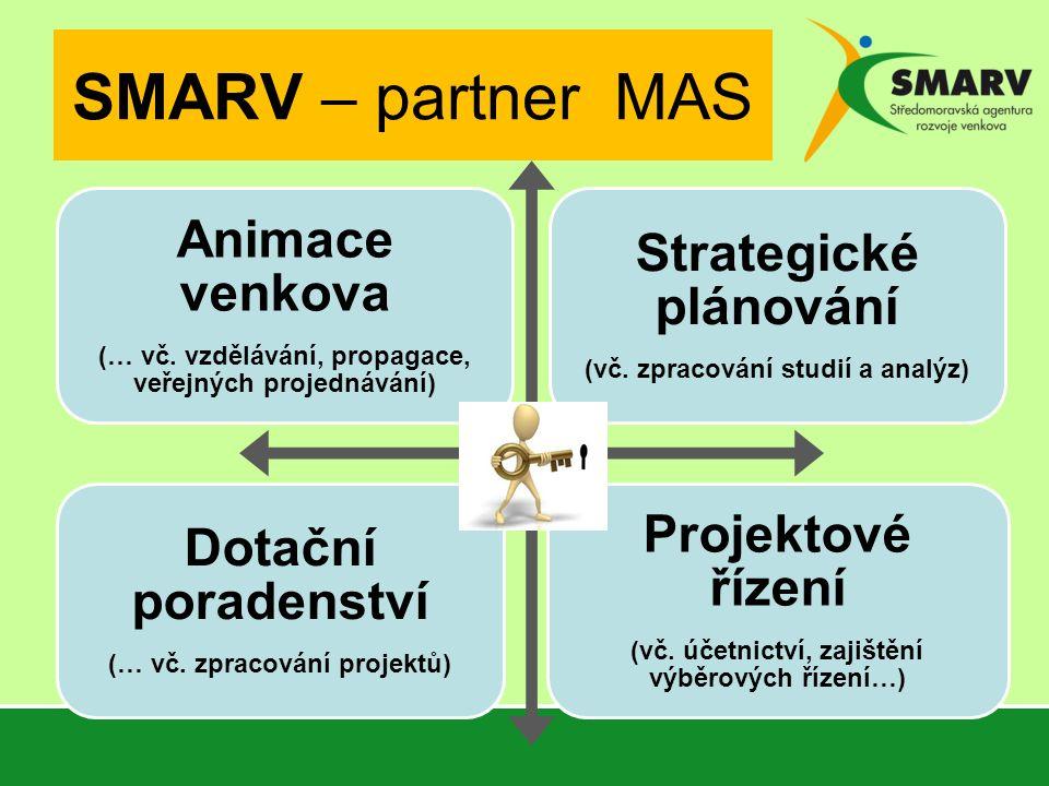 SMARV – partner MAS Animace venkova (… vč.