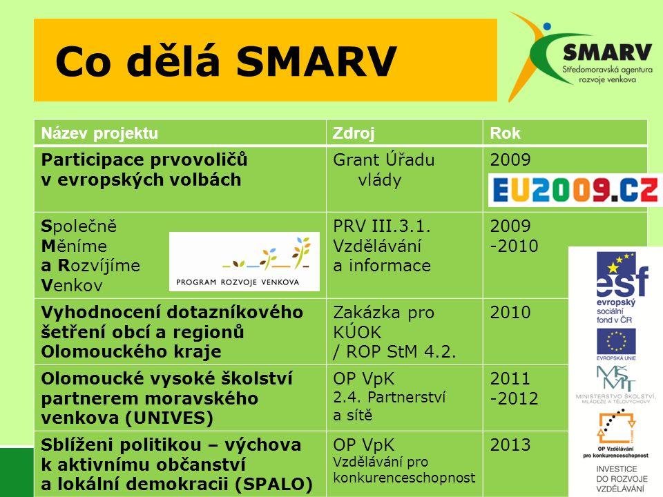 Co dělá SMARV Název projektuZdrojRok Participace prvovoličů v evropských volbách Grant Úřadu vlády 2009 Společně Měníme a Rozvíjíme Venkov PRV III.3.1.