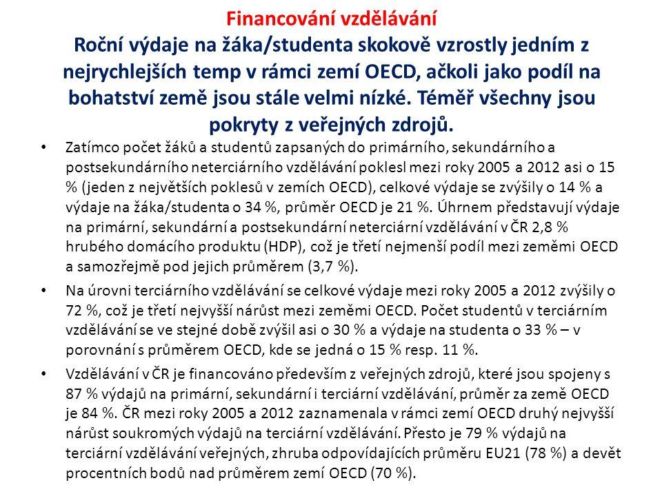 Financování vzdělávání Roční výdaje na žáka/studenta skokově vzrostly jedním z nejrychlejších temp v rámci zemí OECD, ačkoli jako podíl na bohatství země jsou stále velmi nízké.
