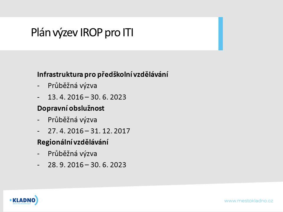 Plán výzev IROP pro ITI Infrastruktura pro předškolní vzdělávání -Průběžná výzva -13. 4. 2016 – 30. 6. 2023 Dopravní obslužnost -Průběžná výzva -27. 4