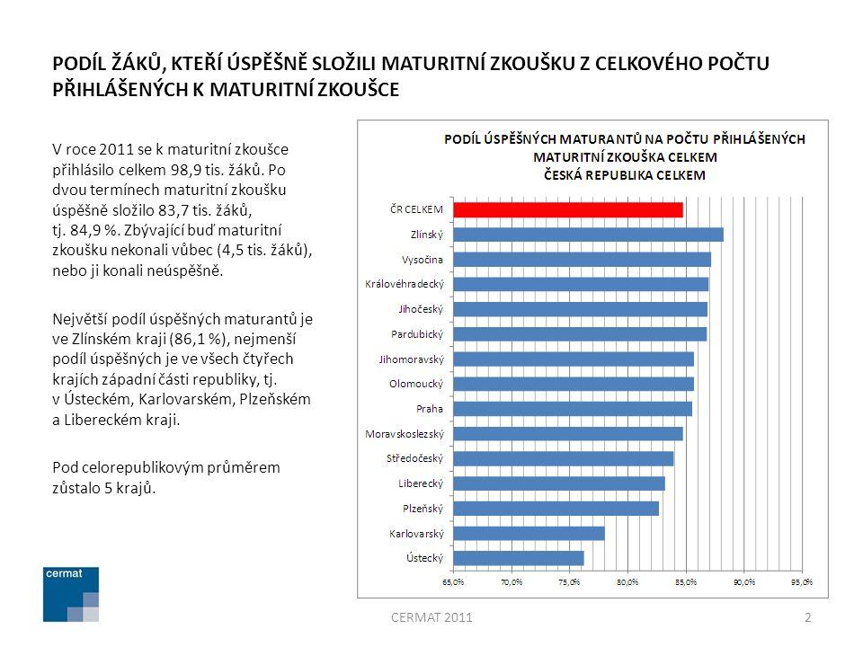 PODÍL ŽÁKŮ, KTEŘÍ ÚSPĚŠNĚ SLOŽILI MATURITNÍ ZKOUŠKU Z CELKOVÉHO POČTU PŘIHLÁŠENÝCH K MATURITNÍ ZKOUŠCE V roce 2011 se k maturitní zkoušce přihlásilo celkem 98,9 tis.