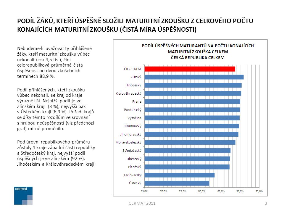 S-SKÓR – SOUHRNNÁ ÚSPĚŠNOST ŠKOL U 2.