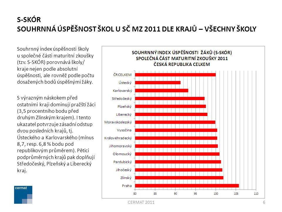 S-SKÓR SOUHRNNÁ ÚSPĚŠNOST ŠKOL U SČ MZ 2011 DLE KRAJŮ – VŠECHNY ŠKOLY Souhrnný index úspěšnosti školy u společné části maturitní zkoušky (tzv.
