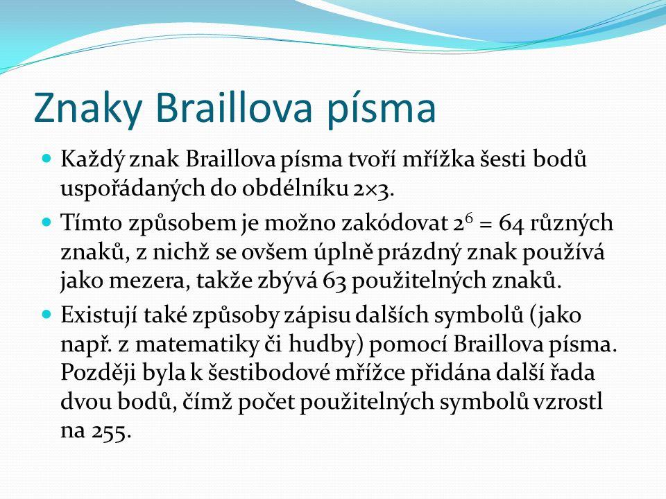Znaky Braillova písma Každý znak Braillova písma tvoří mřížka šesti bodů uspořádaných do obdélníku 2×3. Tímto způsobem je možno zakódovat 2 6 = 64 růz