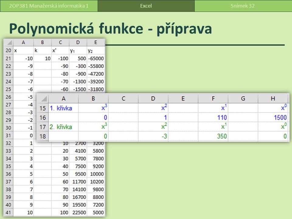 Polynomická funkce - příprava ExcelSnímek 322OP381 Manažerská informatika 1