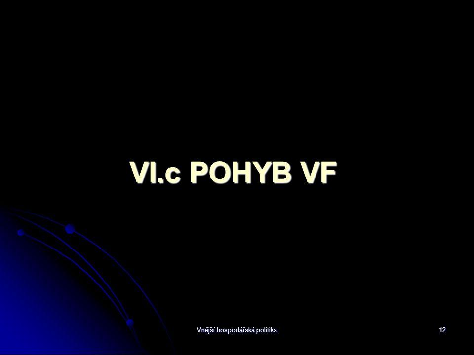 Vnější hospodářská politika12 VI.c POHYB VF