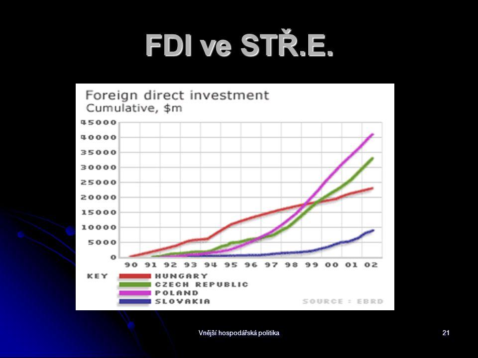 Vnější hospodářská politika21 FDI ve STŘ.E.