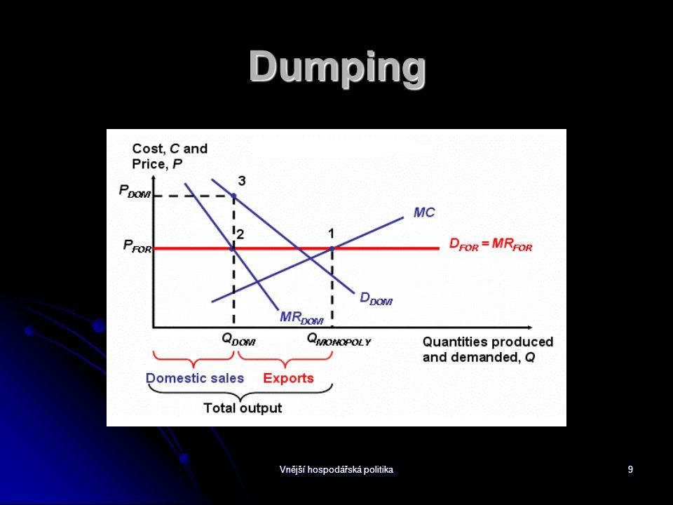Vnější hospodářská politika9 Dumping
