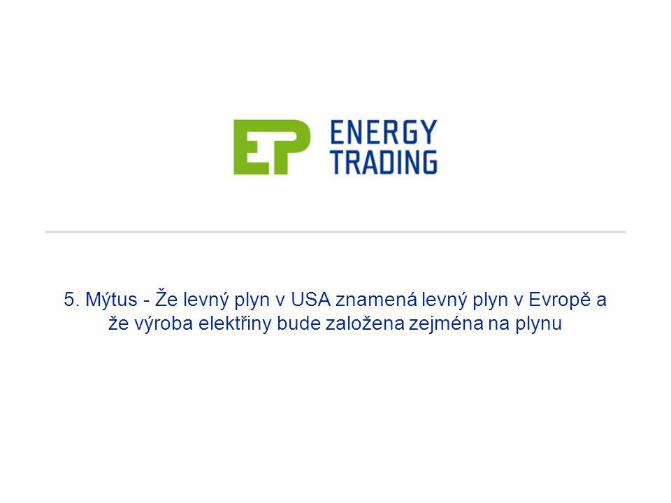 5. Mýtus - Že levný plyn v USA znamená levný plyn v Evropě a že výroba elektřiny bude založena zejména na plynu