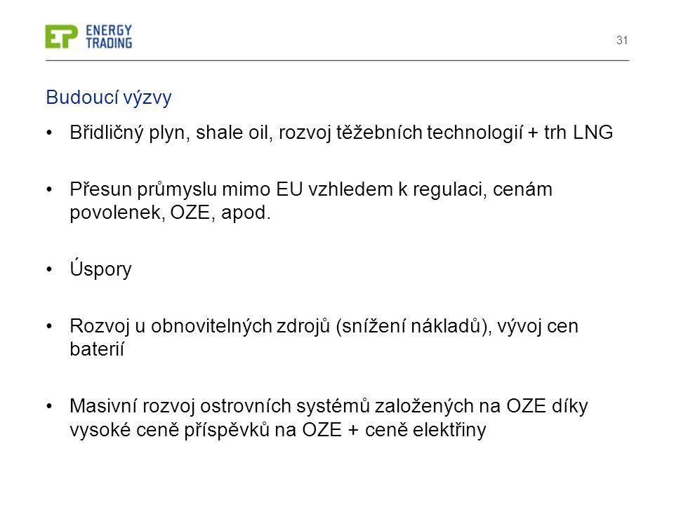 31 Břidličný plyn, shale oil, rozvoj těžebních technologií + trh LNG Přesun průmyslu mimo EU vzhledem k regulaci, cenám povolenek, OZE, apod. Úspory R