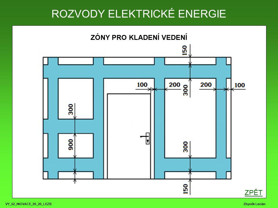 VY_52_INOVACE_05_20_LEZB Zbyněk Lecián ROZVODY ELEKTRICKÉ ENERGIE BEZPEČNOSTNÍ ZÓNY PRO UMÍSTĚNÍ SPOTŘEBIČŮ V KOUPELNĚ U spotřebičů SELV v zóně 0 a 1 musí být jejich zdroj umístěn mimo tyto zóny.