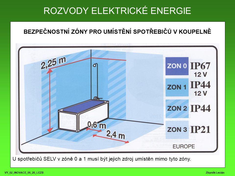 VY_52_INOVACE_05_20_LEZB Zbyněk Lecián ROZVODY ELEKTRICKÉ ENERGIE BEZPEČNOSTNÍ ZÓNY PRO UMÍSTĚNÍ SPOTŘEBIČŮ V KOUPELNĚ Zóna 0 Vnitřní prostor vany nebo vany sprchového koutu.