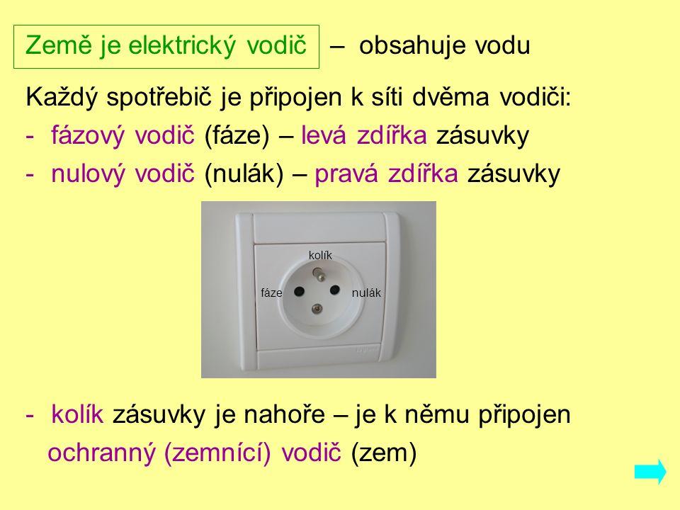 Země je elektrický vodič – obsahuje vodu Každý spotřebič je připojen k síti dvěma vodiči: -fázový vodič (fáze) – levá zdířka zásuvky -nulový vodič (nulák) – pravá zdířka zásuvky -kolík zásuvky je nahoře – je k němu připojen ochranný (zemnící) vodič (zem) kolík nulákfáze