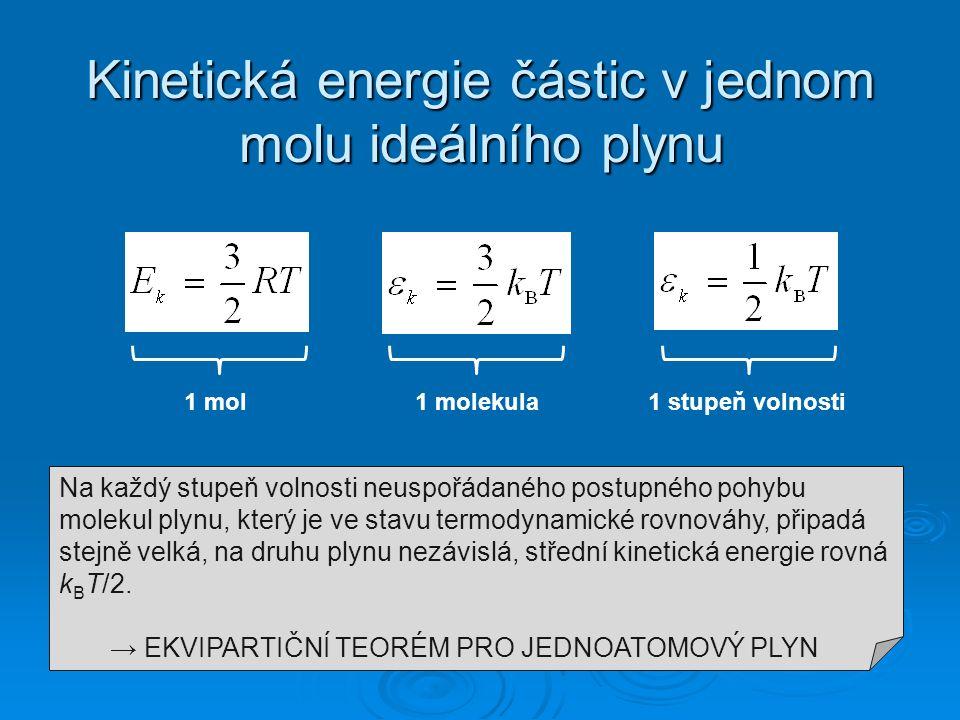 Kinetická energie částic v jednom molu ideálního plynu 1 mol1 molekula1 stupeň volnosti Na každý stupeň volnosti neuspořádaného postupného pohybu molekul plynu, který je ve stavu termodynamické rovnováhy, připadá stejně velká, na druhu plynu nezávislá, střední kinetická energie rovná k B T/2.