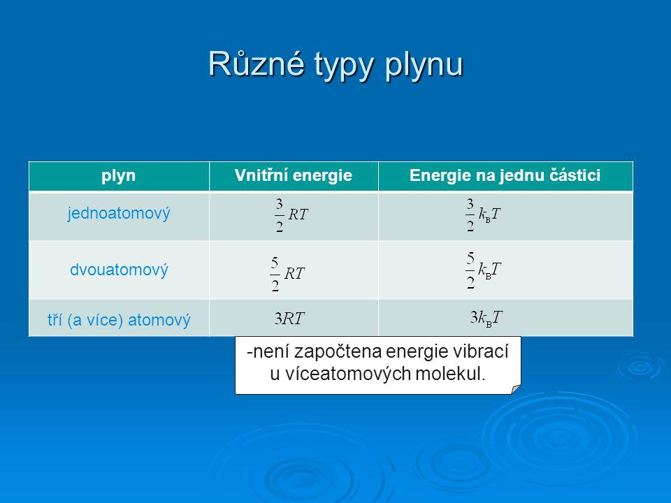 Různé typy plynu plynVnitřní energieEnergie na jednu částici jednoatomový dvouatomový tří (a více) atomový -není započtena energie vibrací u víceatomových molekul.