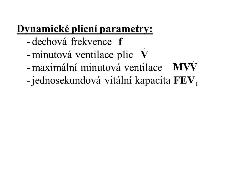 Dynamické plicní parametry: -dechová frekvence f -minutová ventilace plic -maximální minutová ventilace -jednosekundová vitální kapacita FEV 1
