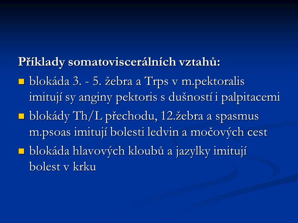 Příklady somatoviscerálních vztahů: blokáda 3.- 5.