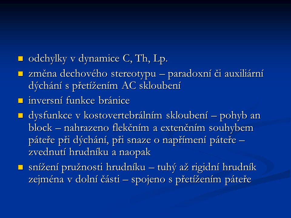 odchylky v dynamice C, Th, Lp.odchylky v dynamice C, Th, Lp.