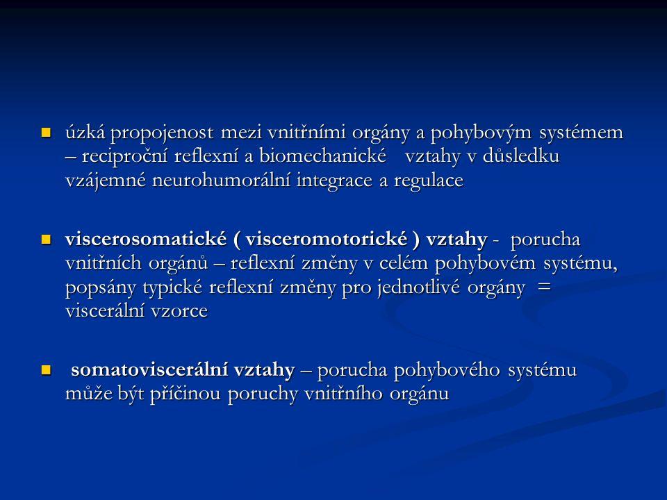úzká propojenost mezi vnitřními orgány a pohybovým systémem – reciproční reflexní a biomechanické vztahy v důsledku vzájemné neurohumorální integrace a regulace úzká propojenost mezi vnitřními orgány a pohybovým systémem – reciproční reflexní a biomechanické vztahy v důsledku vzájemné neurohumorální integrace a regulace viscerosomatické ( visceromotorické ) vztahy - porucha vnitřních orgánů – reflexní změny v celém pohybovém systému, popsány typické reflexní změny pro jednotlivé orgány = viscerální vzorce viscerosomatické ( visceromotorické ) vztahy - porucha vnitřních orgánů – reflexní změny v celém pohybovém systému, popsány typické reflexní změny pro jednotlivé orgány = viscerální vzorce somatoviscerální vztahy – porucha pohybového systému může být příčinou poruchy vnitřního orgánu somatoviscerální vztahy – porucha pohybového systému může být příčinou poruchy vnitřního orgánu