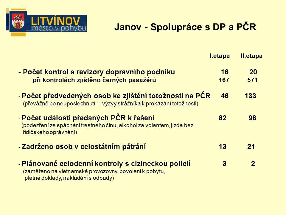V rámci I.etapy bylo zkontrolováno celkem 2014 bytů v lokalitě Janov.