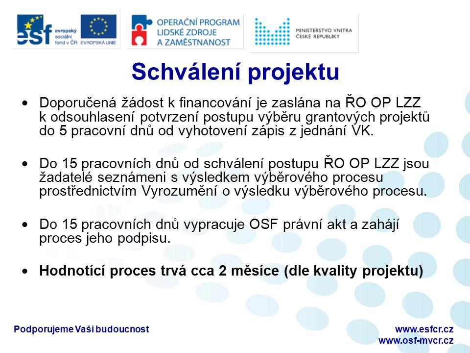 Podporujeme Vaši budoucnostwww.esfcr.cz www.osf-mvcr.cz Schválení projektu  Doporučená žádost k financování je zaslána na ŘO OP LZZ k odsouhlasení potvrzení postupu výběru grantových projektů do 5 pracovní dnů od vyhotovení zápis z jednání VK.