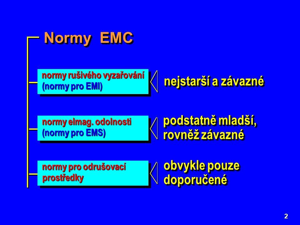 Normy EMC normy rušivého vyzařování (normy pro EMI) (normy pro EMI) normy rušivého vyzařování (normy pro EMI) (normy pro EMI) normy elmag. odolnosti n