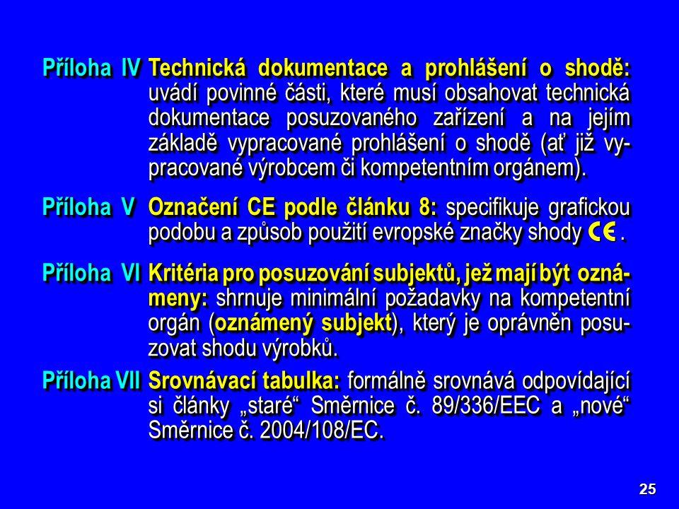 25 Příloha IVTechnická dokumentace a prohlášení o shodě: uvádí povinné části, které musí obsahovat technická dokumentace posuzovaného zařízení a na je
