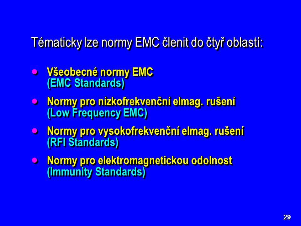 Tématicky lze normy EMC členit do čtyř oblastí:  Všeobecné normy EMC (EMC Standards)  Normy pro nízkofrekvenční elmag. rušení (Low Frequency EMC) 