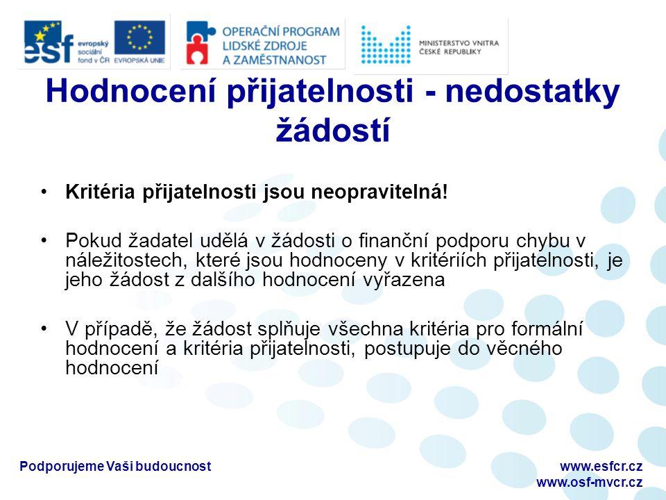Podporujeme Vaši budoucnostwww.esfcr.cz www.osf-mvcr.cz Hodnocení přijatelnosti - nedostatky žádostí Kritéria přijatelnosti jsou neopravitelná.