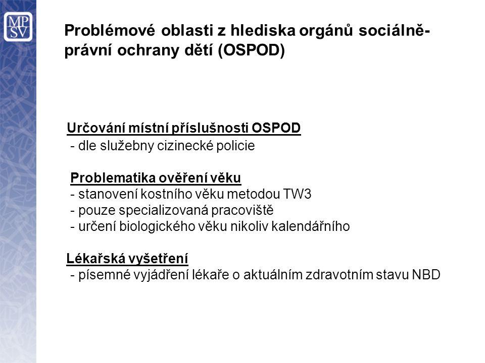 Určování místní příslušnosti OSPOD - dle služebny cizinecké policie Problematika ověření věku - stanovení kostního věku metodou TW3 - pouze specializovaná pracoviště - určení biologického věku nikoliv kalendářního Lékařská vyšetření - písemné vyjádření lékaře o aktuálním zdravotním stavu NBD Problémové oblasti z hlediska orgánů sociálně- právní ochrany dětí (OSPOD)
