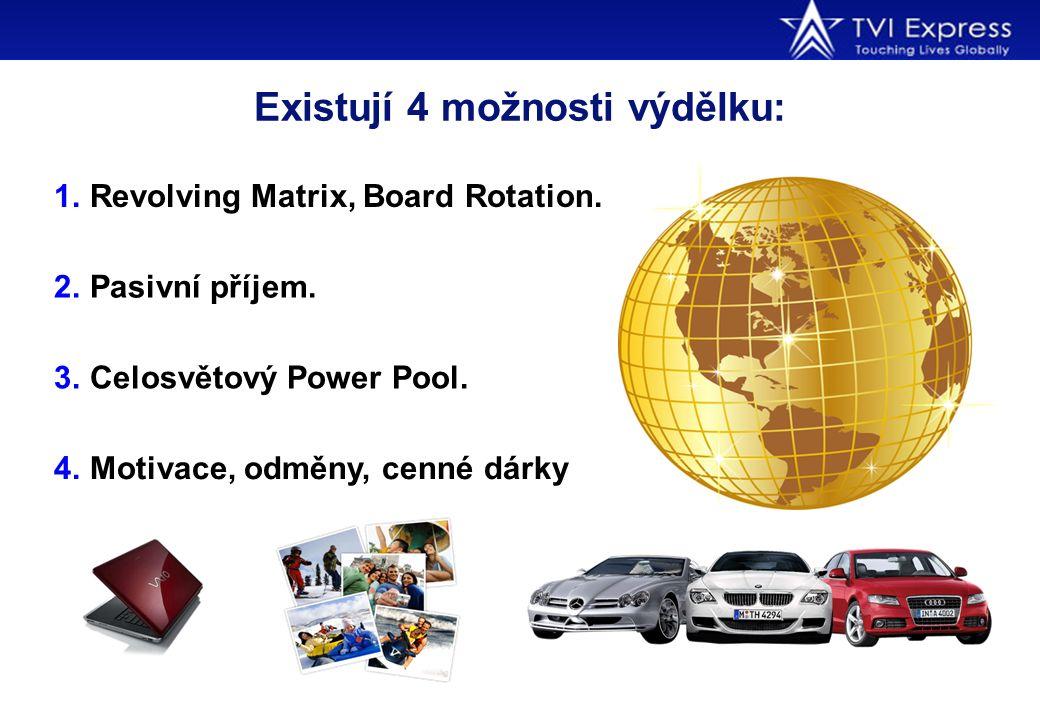 Existují 4 možnosti výdělku: 1. Revolving Matrix, Board Rotation. 2. Pasivní příjem. 3. Celosvětový Power Pool. 4. Motivace, odměny, cenné dárky