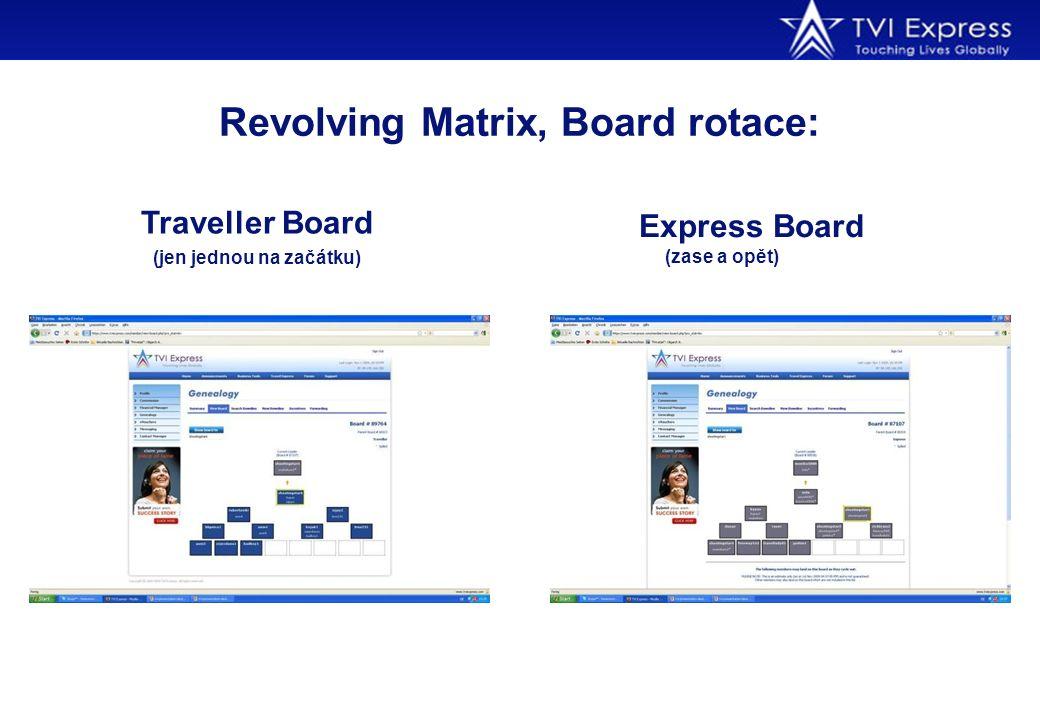 Revolving Matrix, Board rotace: Traveller Board (jen jednou na začátku) Express Board (zase a opět)