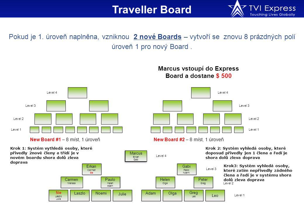 Marcus Marcus vstoupí do Express Board a dostane $ 500 Pokud je 1. úroveň naplněna, vzniknou 2 nové Boards – vytvoří se znovu 8 prázdných polí úroveň
