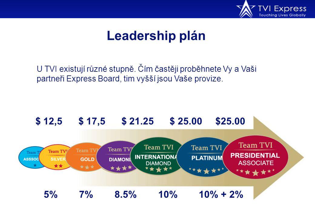 Leadership plán $ 12,5 $ 17,5 $ 21.25 $ 25.00 $25.00 U TVI existují různé stupně. Čím častěji proběhnete Vy a Vaši partneři Express Board, tim vyšší j