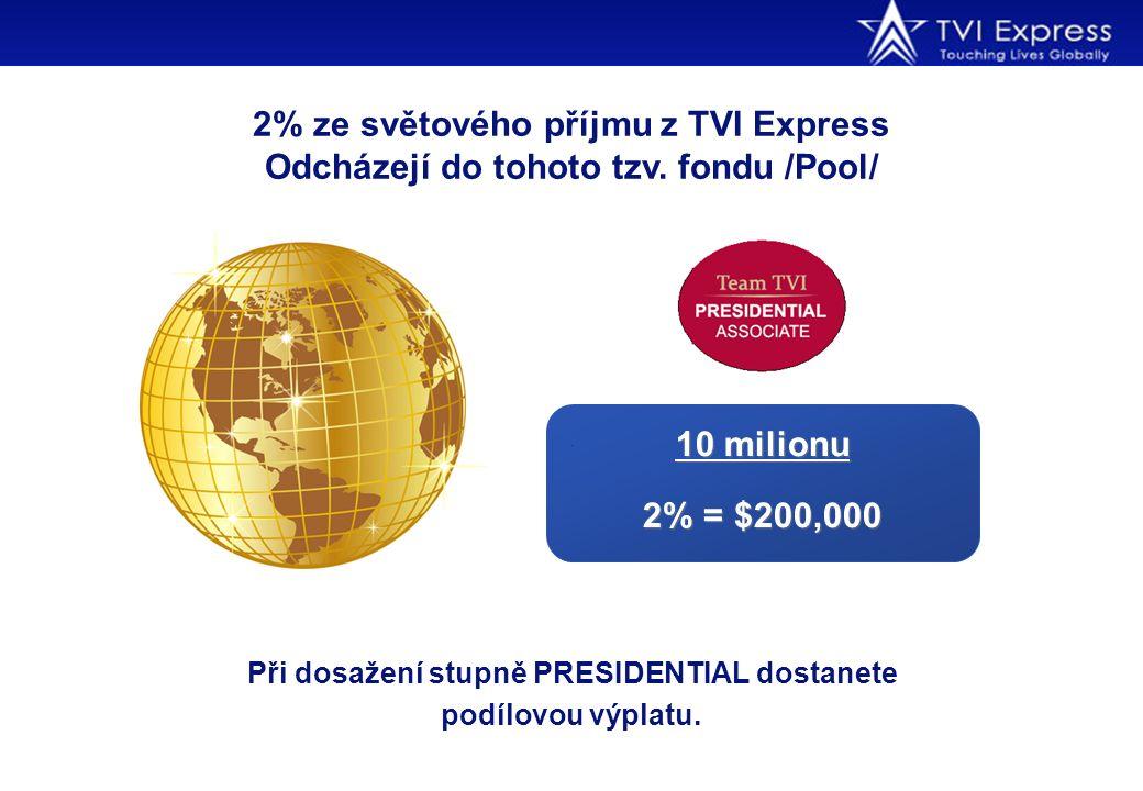 Při dosažení stupně PRESIDENTIAL dostanete podílovou výplatu. Při dosažení stupně PRESIDENTIAL dostanete podílovou výplatu. 10 milionu 2% = $200,000 1