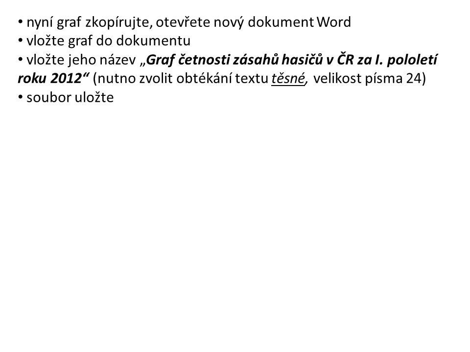 """nyní graf zkopírujte, otevřete nový dokument Word vložte graf do dokumentu vložte jeho název """"Graf četnosti zásahů hasičů v ČR za I."""