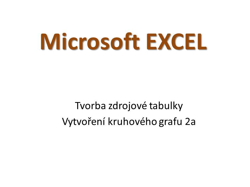 Microsoft EXCEL Tvorba zdrojové tabulky Vytvoření kruhového grafu 2a