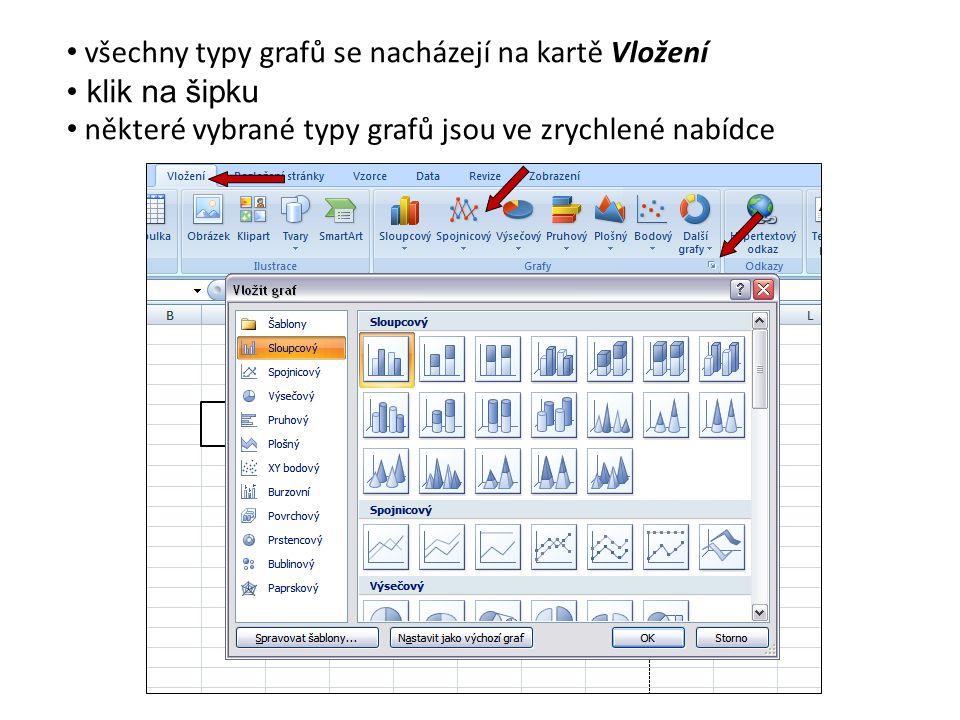 všechny typy grafů se nacházejí na kartě Vložení klik na šipku některé vybrané typy grafů jsou ve zrychlené nabídce