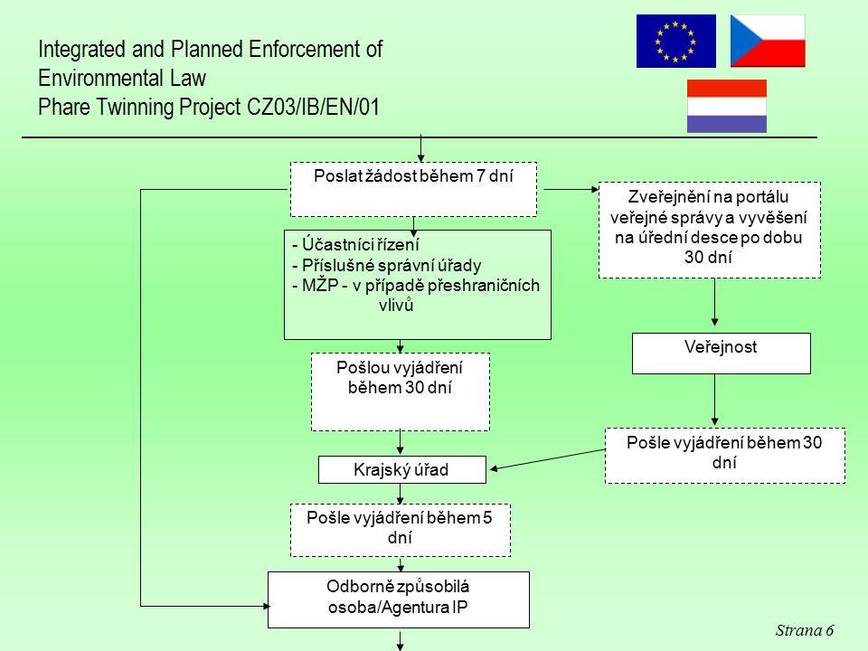 Strana 7 Účastnící řízení (zákon IPPC § 7) a.provozovatel zařízení b.obec, na jejímž území se zařízení nachází c.kraj, na jehož území se zařízení nachází d.občanská sdružení, obecně prospěšné společnosti, zaměstnavatelské svazy nebo hospodářské komory e.obce/kraje, jejichž území může být dotčeno f.účastnící řízení podle speciálních předpisů Integrated and Planned Enforcement of Environmental Law Phare Twinning Project CZ03/IB/EN/01