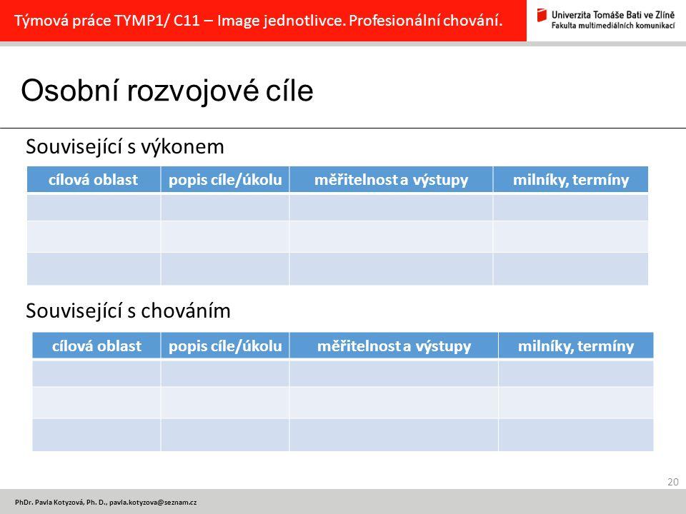 Osobní rozvojové cíle 20 PhDr.Pavla Kotyzová, Ph.