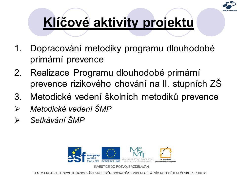 TENTO PROJEKT JE SPOLUFINANCOVÁN EVROPSKÝM SOCIÁLNÍM FONDEM A STÁTNÍM ROZPOČTEM ČESKÉ REPUBLIKY Klíčové aktivity projektu 1.Dopracování metodiky programu dlouhodobé primární prevence 2.Realizace Programu dlouhodobé primární prevence rizikového chování na II.