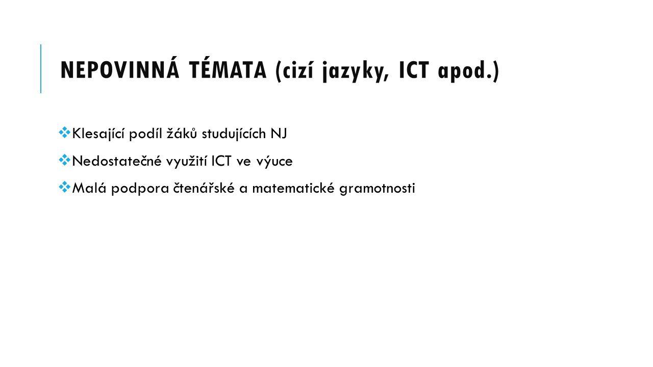 NEPOVINNÁ TÉMATA (cizí jazyky, ICT apod.)  Klesající podíl žáků studujících NJ  Nedostatečné využití ICT ve výuce  Malá podpora čtenářské a matematické gramotnosti
