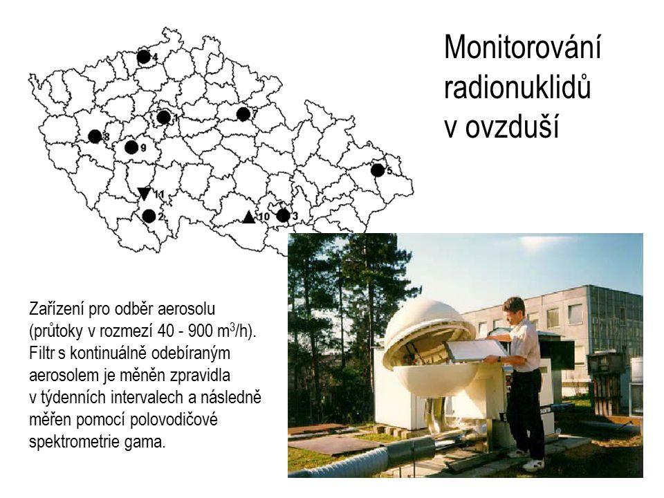 33 Monitorování radionuklidů v ovzduší Zařízení pro odběr aerosolu (průtoky v rozmezí 40 - 900 m 3 /h).