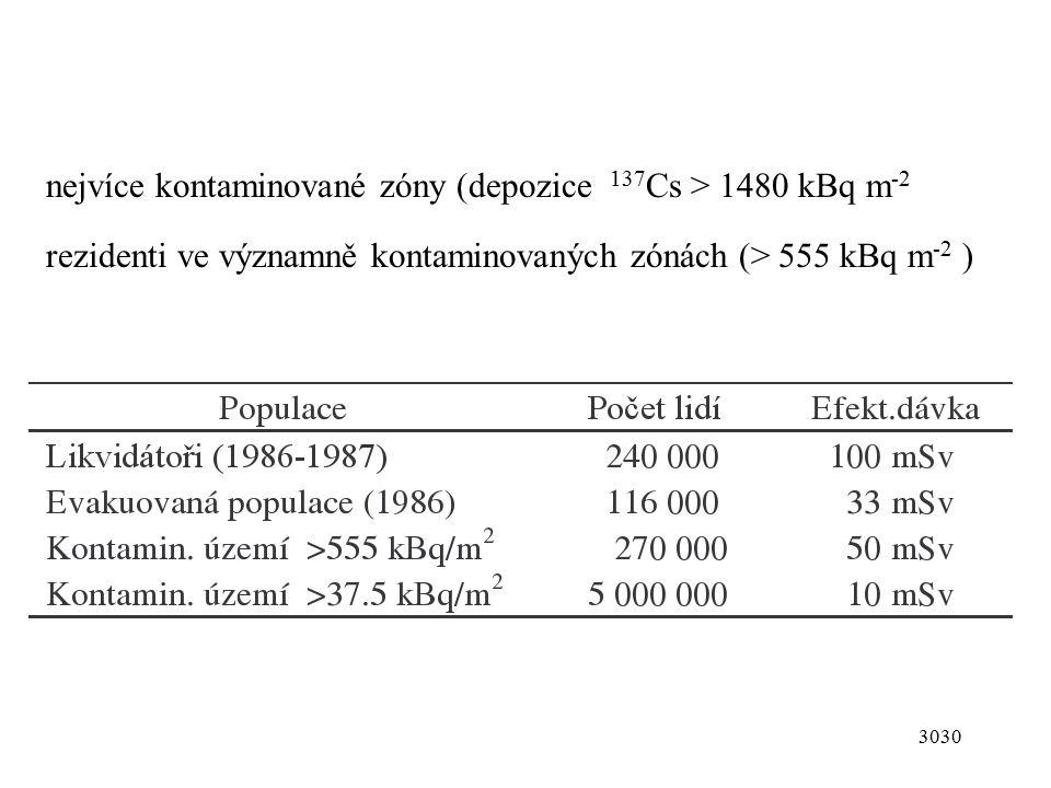 3030 nejvíce kontaminované zóny (depozice 137 Cs > 1480 kBq m -2 rezidenti ve významně kontaminovaných zónách (> 555 kBq m -2 )