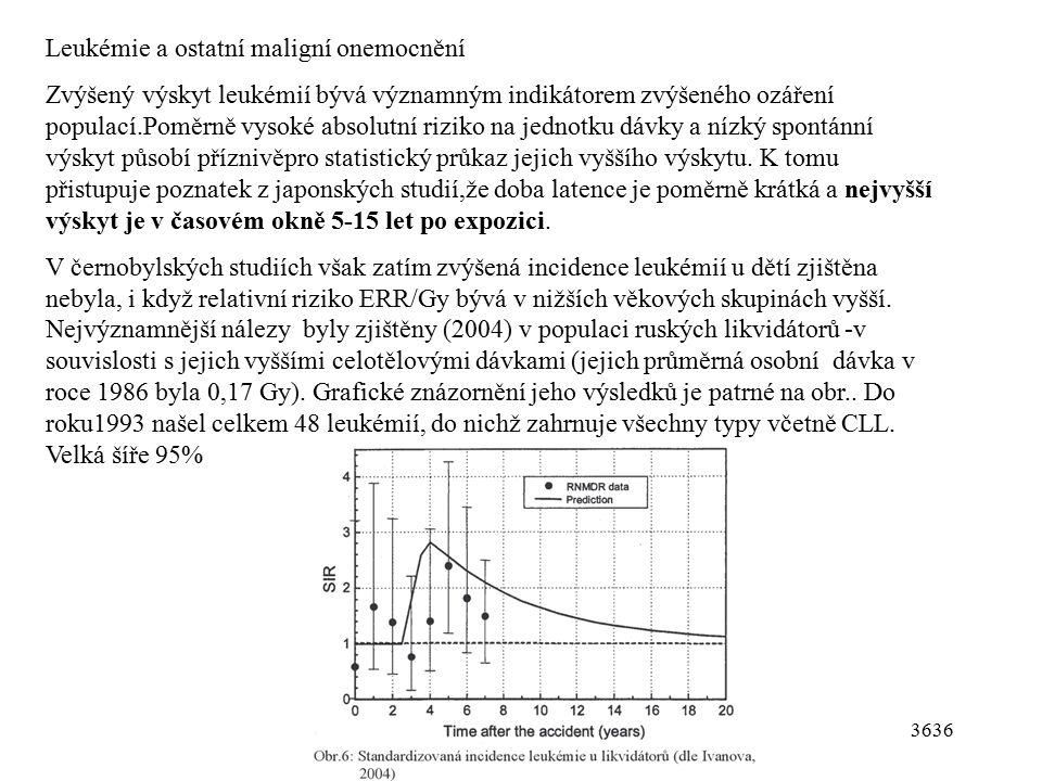 3636 Leukémie a ostatní maligní onemocnění Zvýšený výskyt leukémií bývá významným indikátorem zvýšeného ozáření populací.Poměrně vysoké absolutní riziko na jednotku dávky a nízký spontánní výskyt působí příznivěpro statistický průkaz jejich vyššího výskytu.