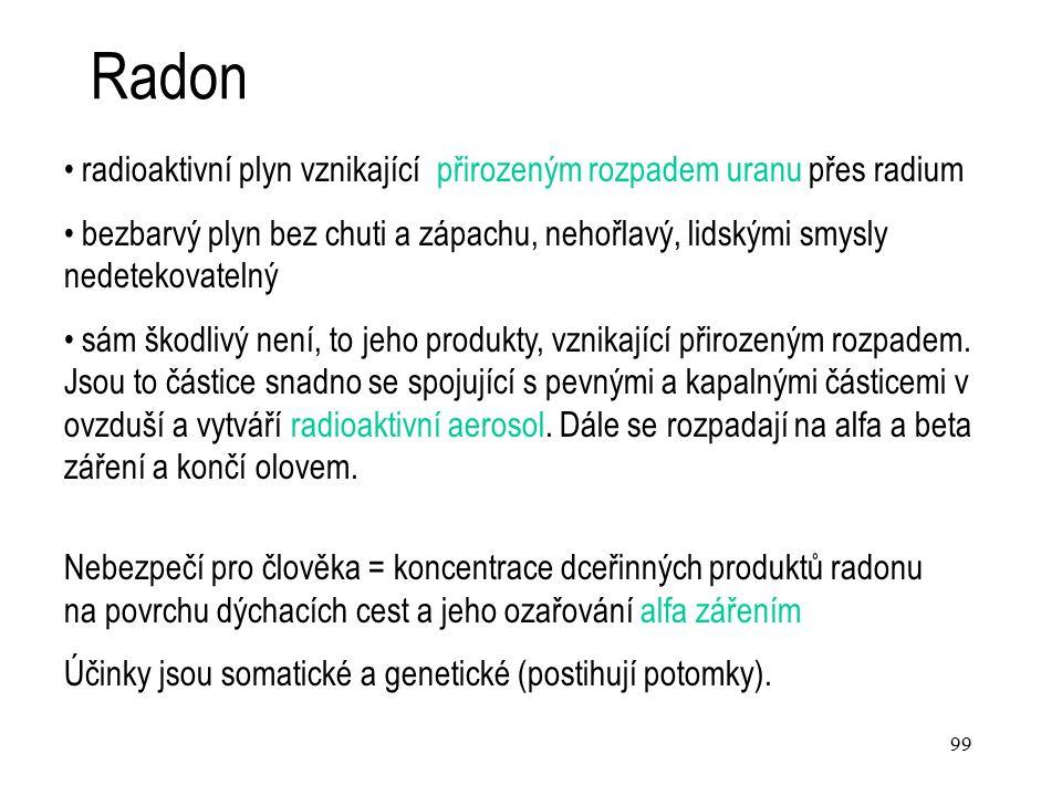 99 Radon Nebezpečí pro člověka = koncentrace dceřinných produktů radonu na povrchu dýchacích cest a jeho ozařování alfa zářením Účinky jsou somatické a genetické (postihují potomky).