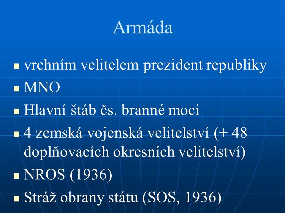 Armáda vrchním velitelem prezident republiky MNO Hlavní štáb čs.
