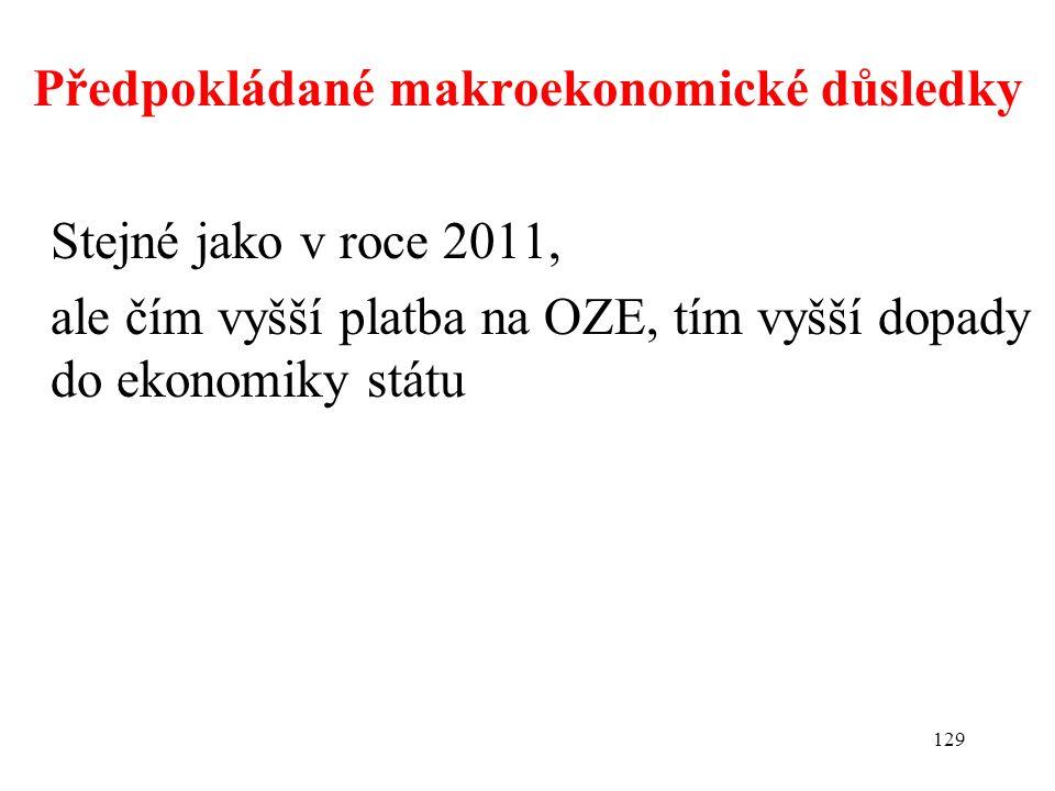 Předpokládané makroekonomické důsledky Stejné jako v roce 2011, ale čím vyšší platba na OZE, tím vyšší dopady do ekonomiky státu 129